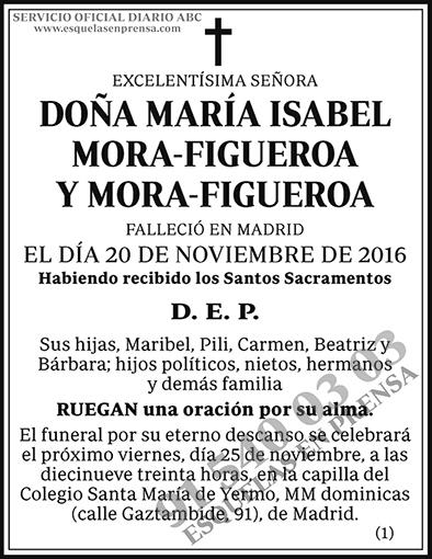 María Isabel Mora-Figueroa y Mora-Figueroa